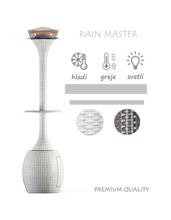 Ventilator-Rain-Master